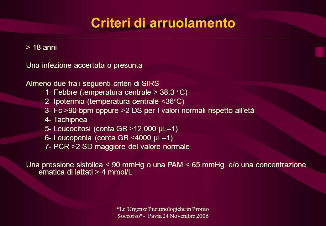 Le Urgenze Pneumologiche in Pronto Soccorso - Pavia 24 Novembre 2006 Criteri di arruolamento > 18 anni Una infezione accertata o presunta Almeno due f