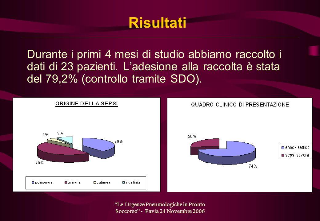 Le Urgenze Pneumologiche in Pronto Soccorso - Pavia 24 Novembre 2006 Risultati Durante i primi 4 mesi di studio abbiamo raccolto i dati di 23 pazienti