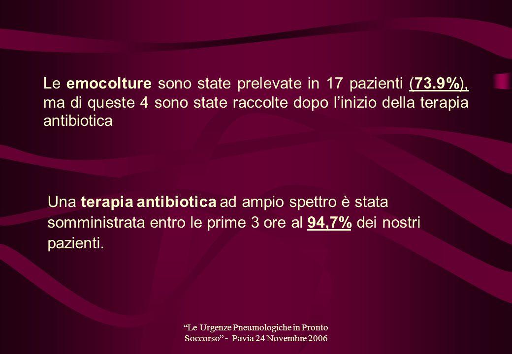 Le Urgenze Pneumologiche in Pronto Soccorso - Pavia 24 Novembre 2006 Le emocolture sono state prelevate in 17 pazienti (73.9%), ma di queste 4 sono st