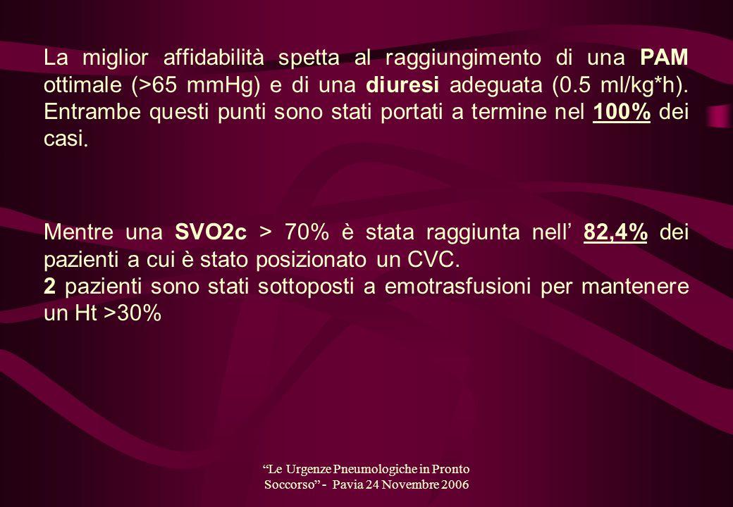 Le Urgenze Pneumologiche in Pronto Soccorso - Pavia 24 Novembre 2006 La miglior affidabilità spetta al raggiungimento di una PAM ottimale (>65 mmHg) e
