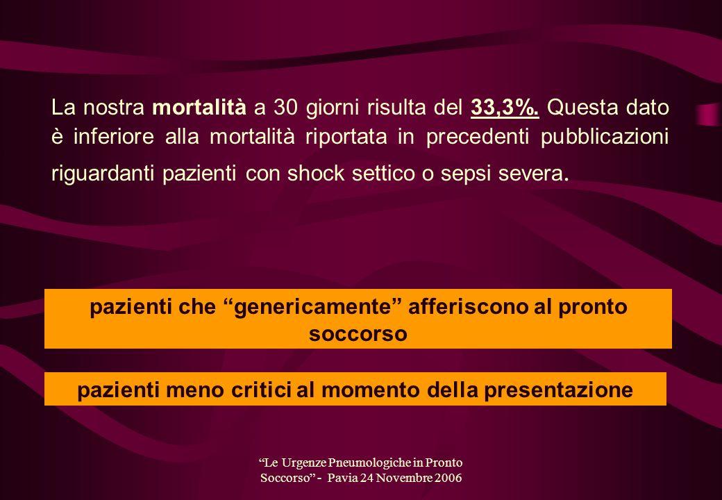 Le Urgenze Pneumologiche in Pronto Soccorso - Pavia 24 Novembre 2006 La nostra mortalità a 30 giorni risulta del 33,3%. Questa dato è inferiore alla m