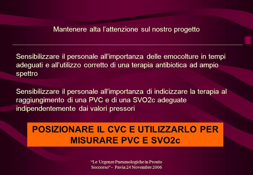 Le Urgenze Pneumologiche in Pronto Soccorso - Pavia 24 Novembre 2006 Mantenere alta lattenzione sul nostro progetto Sensibilizzare il personale allimp