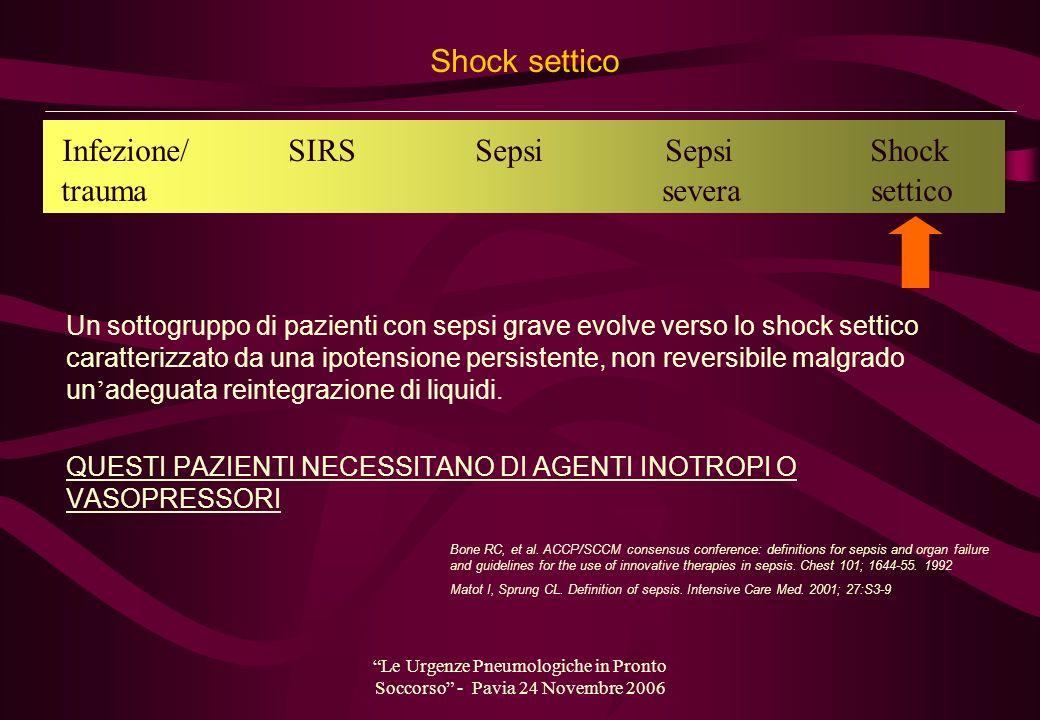 Le Urgenze Pneumologiche in Pronto Soccorso - Pavia 24 Novembre 2006 Shock settico Un sottogruppo di pazienti con sepsi grave evolve verso lo shock se