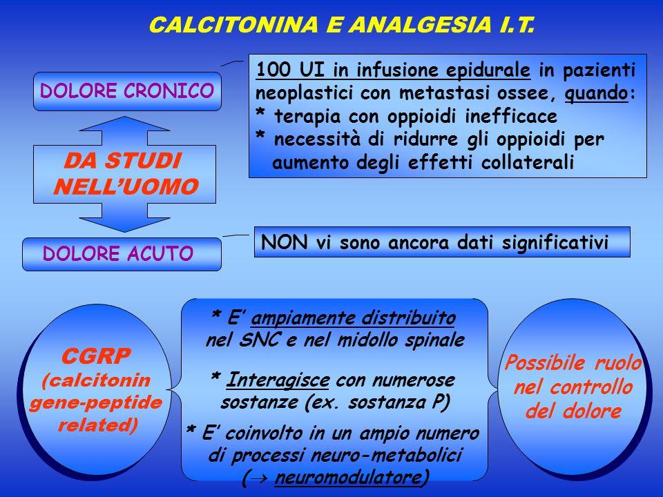 CALCITONINA E ANALGESIA I.T. DOLORE CRONICO DA STUDI NELLUOMO DOLORE ACUTO 100 UI in infusione epidurale in pazienti neoplastici con metastasi ossee,