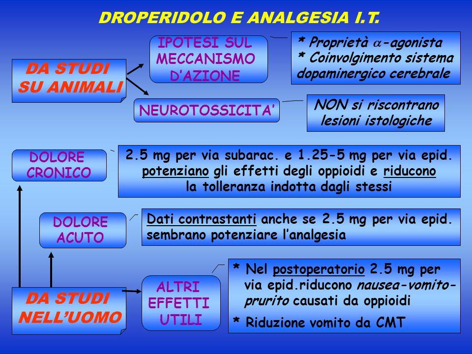 DROPERIDOLO E ANALGESIA I.T. 2.5 mg per via subarac. e 1.25-5 mg per via epid. potenziano gli effetti degli oppioidi e riducono la tolleranza indotta