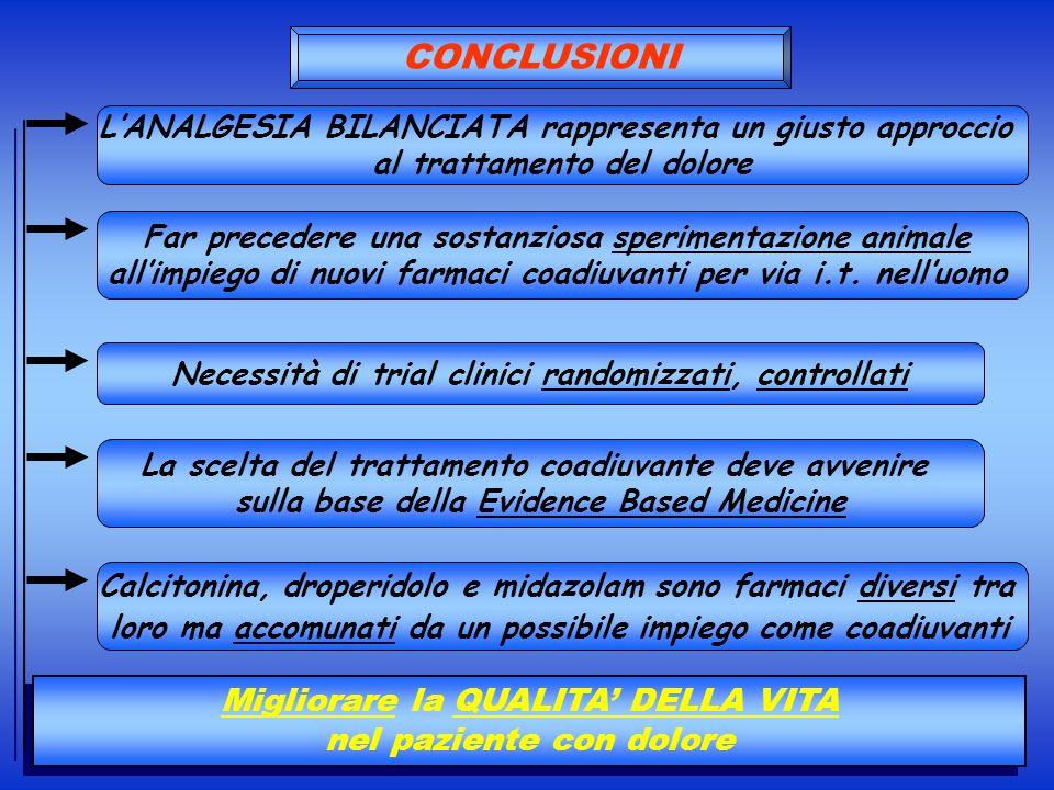 CONCLUSIONI Far precedere una sostanziosa sperimentazione animale allimpiego di nuovi farmaci coadiuvanti per via i.t. nelluomo LANALGESIA BILANCIATA