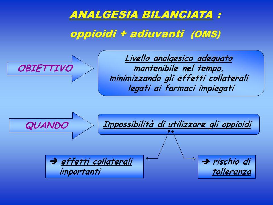 ANALGESIA BILANCIATA : oppioidi + adiuvanti (OMS) QUANDO Impossibilità di utilizzare gli oppioidi OBIETTIVO Livello analgesico adeguato mantenibile ne