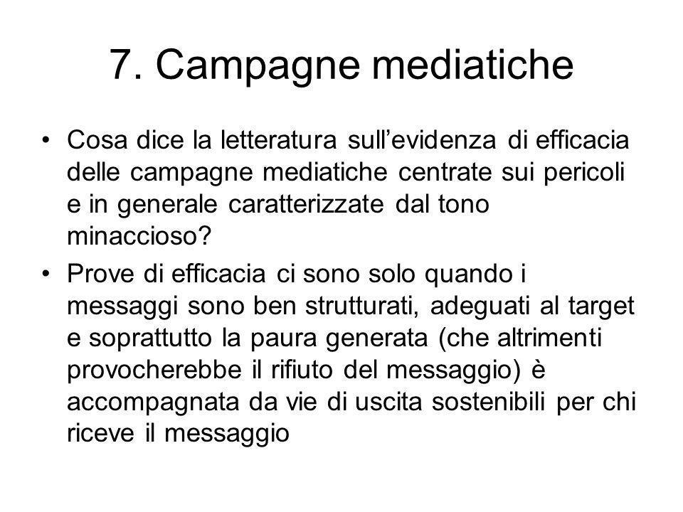 7. Campagne mediatiche Cosa dice la letteratura sullevidenza di efficacia delle campagne mediatiche centrate sui pericoli e in generale caratterizzate