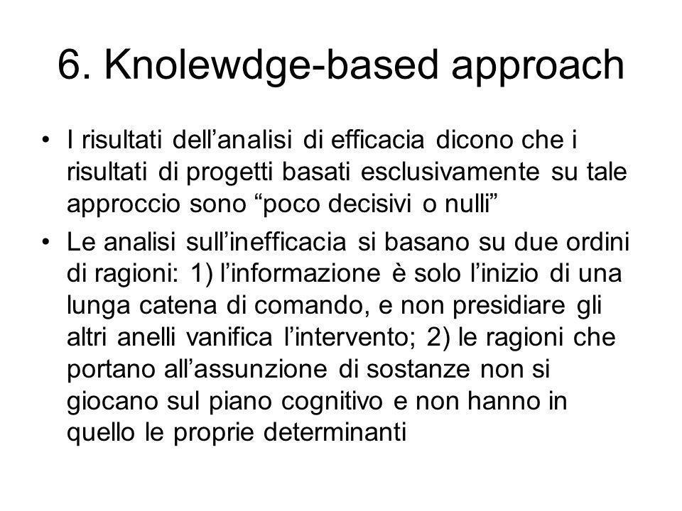 6. Knolewdge-based approach I risultati dellanalisi di efficacia dicono che i risultati di progetti basati esclusivamente su tale approccio sono poco