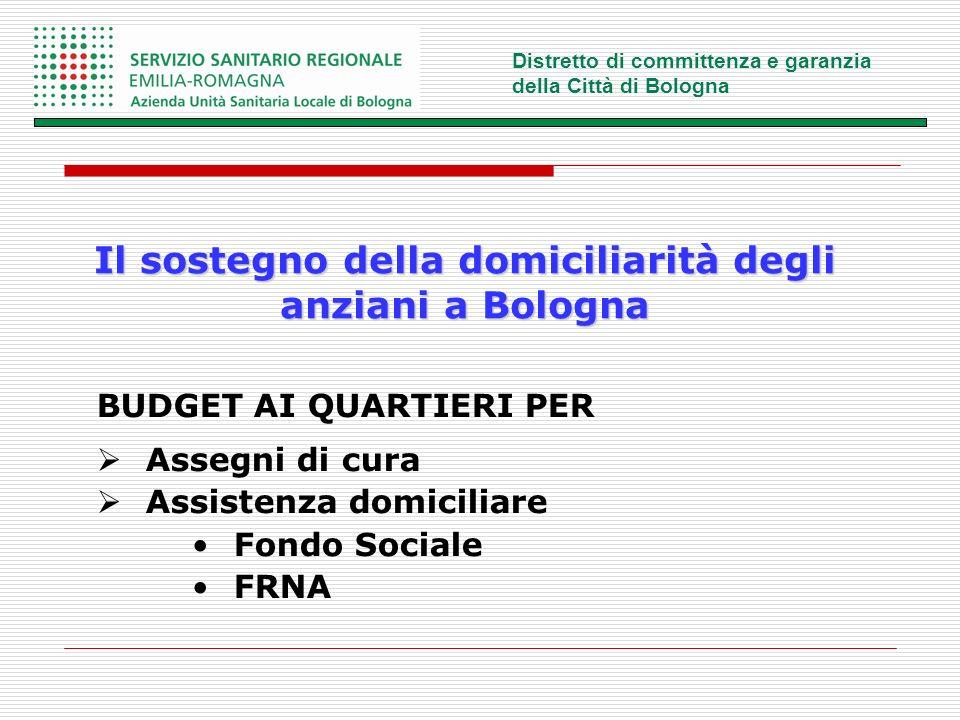 Distretto di committenza e garanzia della Città di Bologna Il sostegno della domiciliarità degli anziani a Bologna BUDGET AI QUARTIERI PER Assegni di cura Assistenza domiciliare Fondo Sociale FRNA
