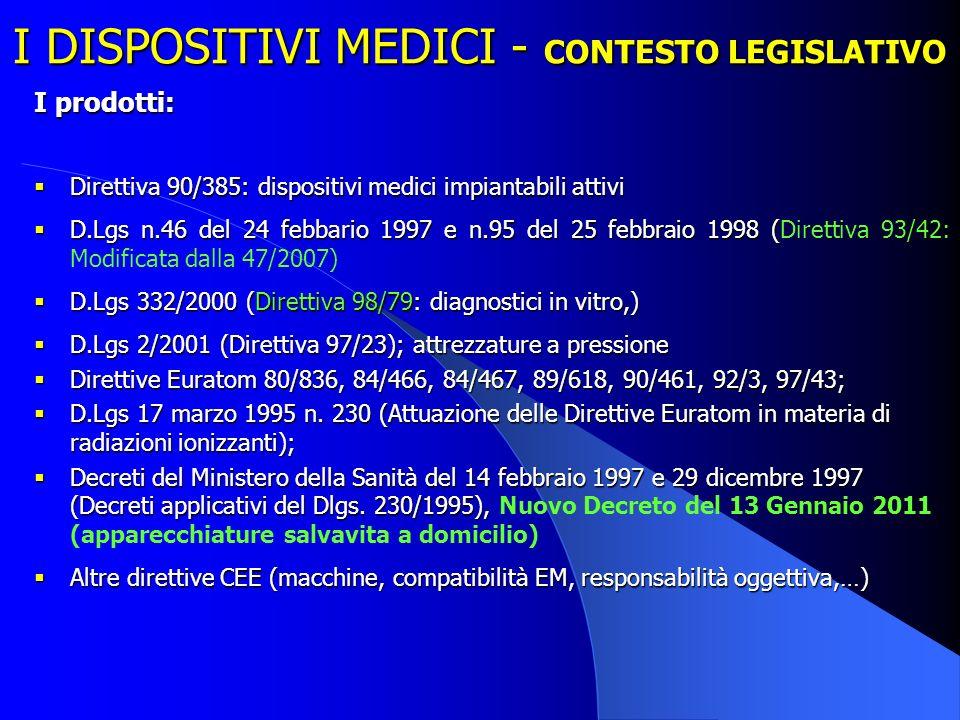 I DISPOSITIVI MEDICI - CONTESTO LEGISLATIVO I prodotti: Direttiva 90/385: dispositivi medici impiantabili attivi Direttiva 90/385: dispositivi medici