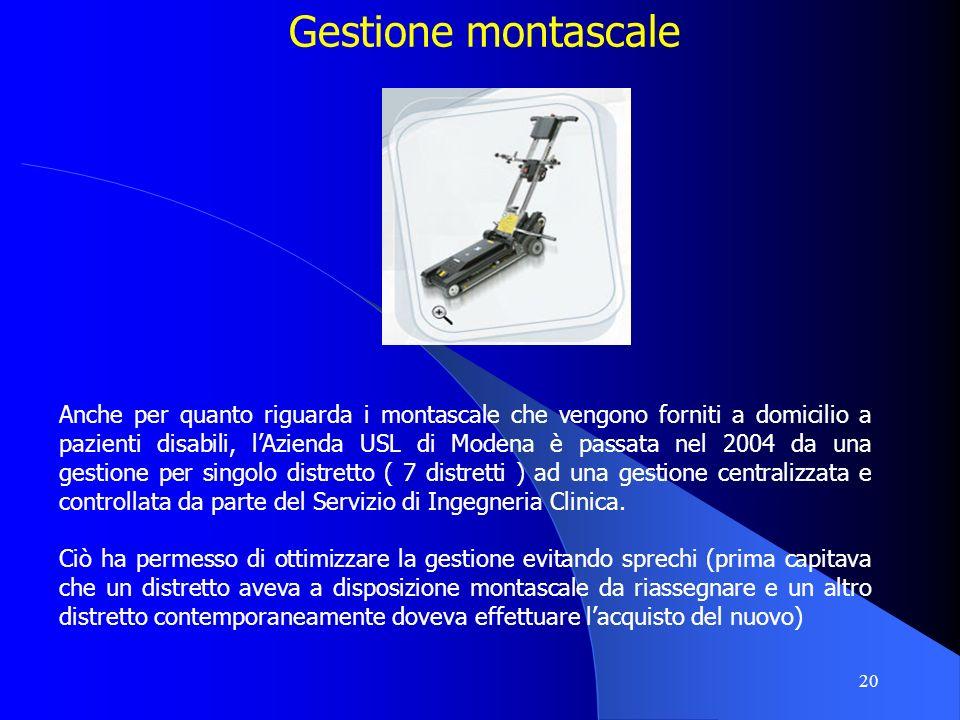 20 Gestione montascale Anche per quanto riguarda i montascale che vengono forniti a domicilio a pazienti disabili, lAzienda USL di Modena è passata ne