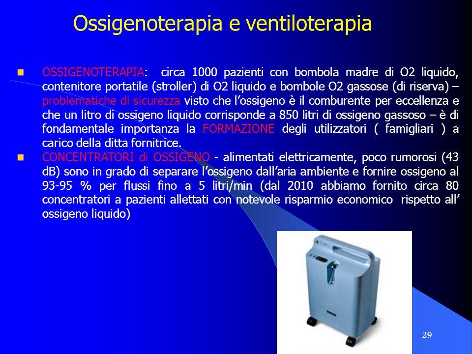 29 Ossigenoterapia e ventiloterapia OSSIGENOTERAPIA: circa 1000 pazienti con bombola madre di O2 liquido, contenitore portatile (stroller) di O2 liqui