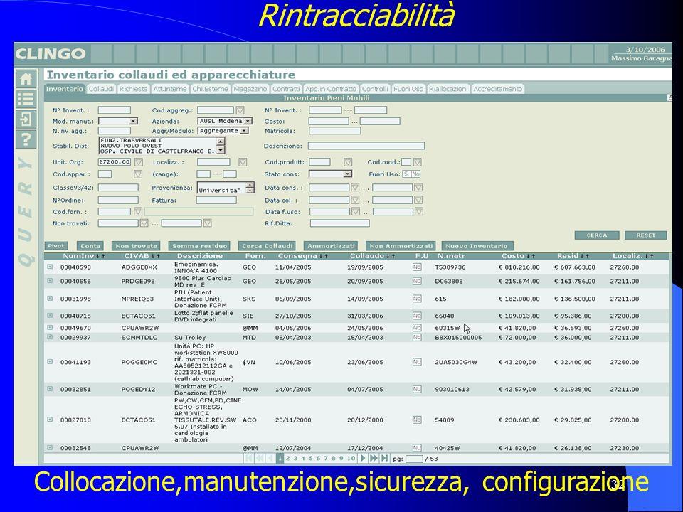32 CLINGO Rintracciabilità Collocazione,manutenzione,sicurezza, configurazione