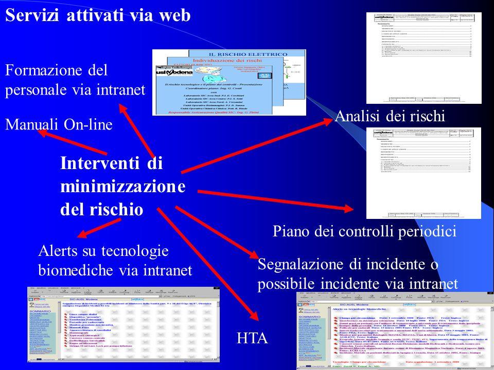 33 Servizi attivati via web Interventi di minimizzazione del rischio Formazione del personale via intranet Segnalazione di incidente o possibile incid