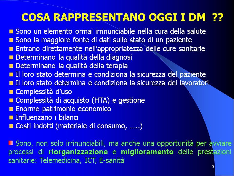 6 I DISPOSITIVI MEDICI - GESTIONE Apparecchiature biomediche (Direttiva 93/42 DM) Apparecchiature biomediche (Direttiva 98/79 DMDV) Dispositivi medici impiantabili attivi (Direttiva 90/385 DMIA) Dispositivi medici impiantabili (Direttiva 93/42 DM) Materiale di consumo (Direttiva 93/42 DM) Altre dotazioni di reparto (Direttiva 93/42 DM) TIPO DI GESTIONE Gestione mediante inventario Gestione mediante magazzino Gestione di reparto A DOMICILIO combinazione delle precedenti