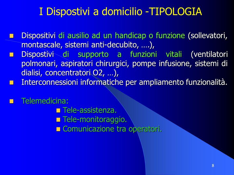 8 I Dispostivi a domicilio -TIPOLOGIA Dispositivi di ausilio ad un handicap o funzione (sollevatori, montascale, sistemi anti-decubito, ….), Dispostiv