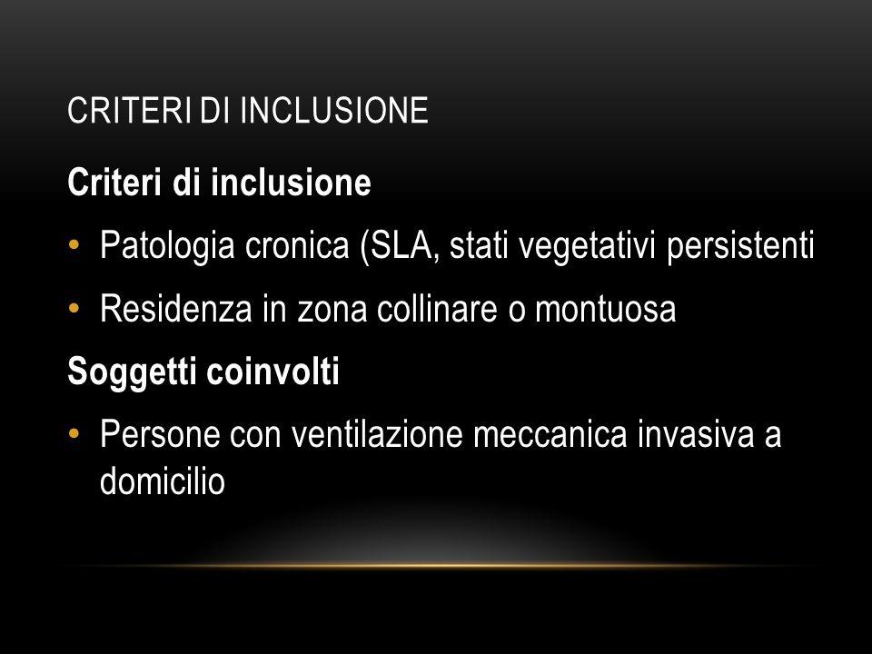 CRITERI DI INCLUSIONE Criteri di inclusione Patologia cronica (SLA, stati vegetativi persistenti Residenza in zona collinare o montuosa Soggetti coinvolti Persone con ventilazione meccanica invasiva a domicilio
