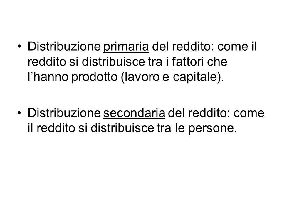 Distribuzione primaria del reddito: come il reddito si distribuisce tra i fattori che lhanno prodotto (lavoro e capitale). Distribuzione secondaria de