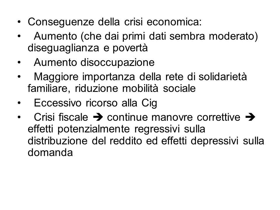 Conseguenze della crisi economica: Aumento (che dai primi dati sembra moderato) diseguaglianza e povertà Aumento disoccupazione Maggiore importanza de