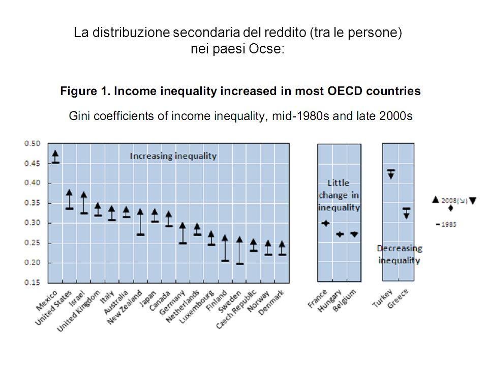 La distribuzione secondaria del reddito (tra le persone) nei paesi Ocse: