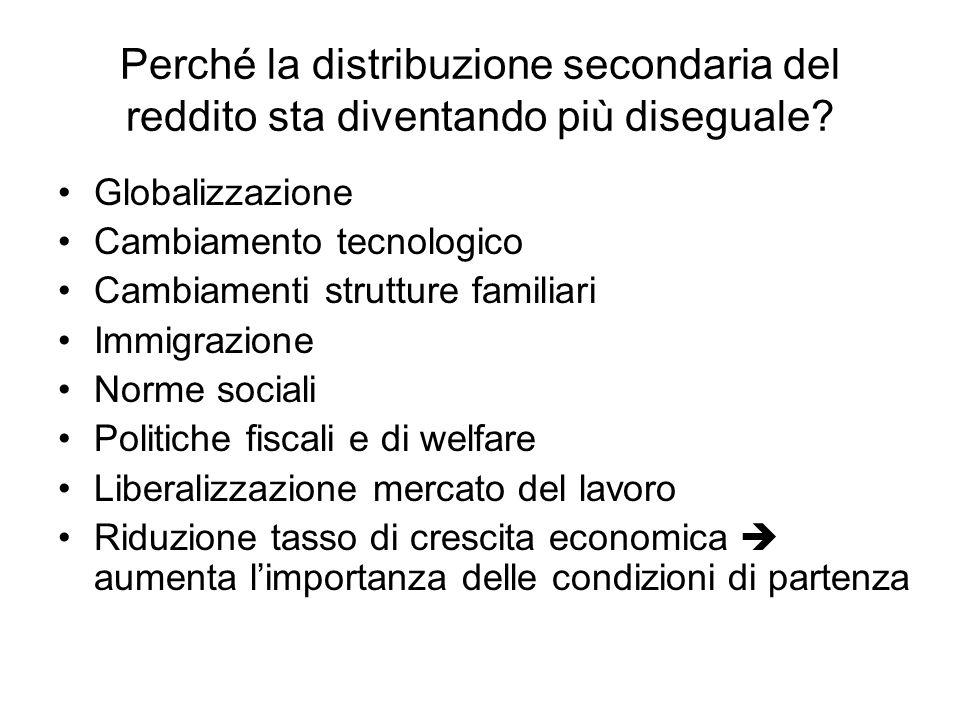 Perché la distribuzione secondaria del reddito sta diventando più diseguale? Globalizzazione Cambiamento tecnologico Cambiamenti strutture familiari I