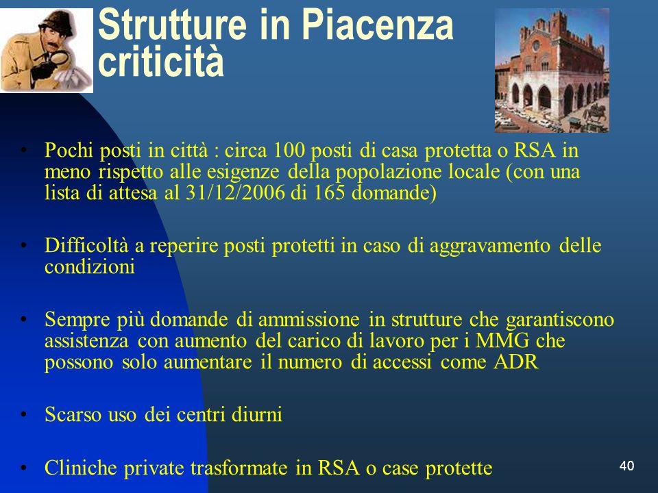 40 Strutture in Piacenza criticità Pochi posti in città : circa 100 posti di casa protetta o RSA in meno rispetto alle esigenze della popolazione loca