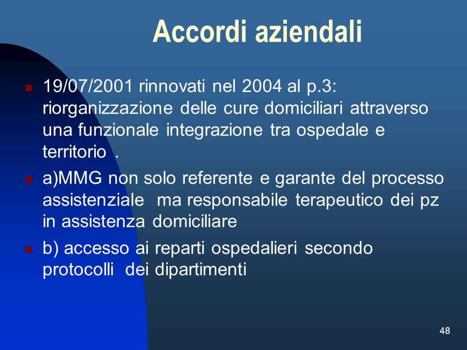48 Accordi aziendali 19/07/2001 rinnovati nel 2004 al p.3: riorganizzazione delle cure domiciliari attraverso una funzionale integrazione tra ospedale