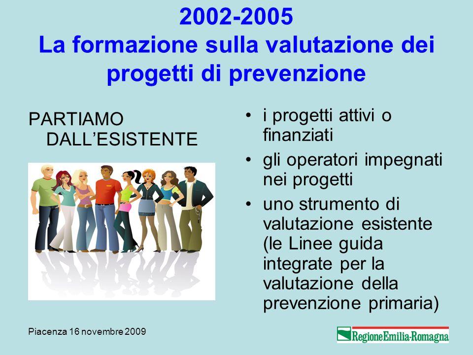 Piacenza 16 novembre 2009 2002-2005 La formazione sulla valutazione dei progetti di prevenzione PARTIAMO DALLESISTENTE i progetti attivi o finanziati gli operatori impegnati nei progetti uno strumento di valutazione esistente (le Linee guida integrate per la valutazione della prevenzione primaria)