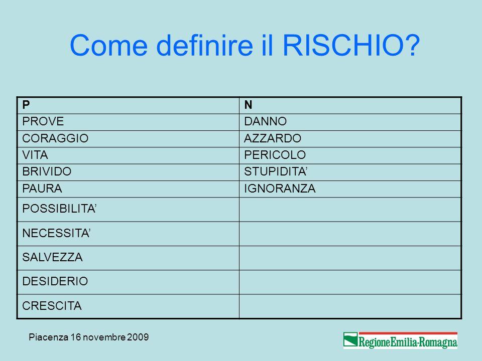 Piacenza 16 novembre 2009 Come definire il RISCHIO? PN PROVEDANNO CORAGGIOAZZARDO VITAPERICOLO BRIVIDOSTUPIDITA PAURAIGNORANZA POSSIBILITA NECESSITA S