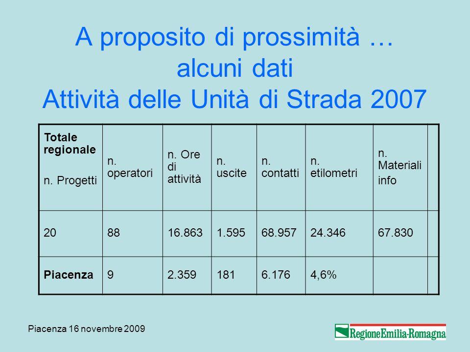 Piacenza 16 novembre 2009 A proposito di prossimità … alcuni dati Attività delle Unità di Strada 2007 Totale regionale n. Progetti n. operatori n. Ore