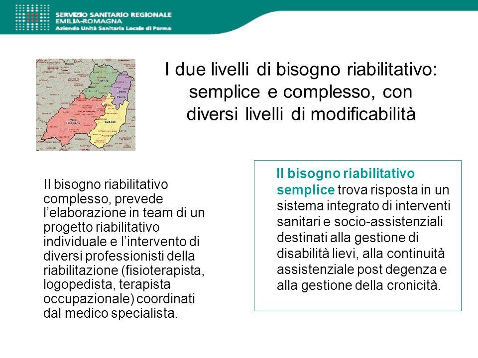 I due livelli di bisogno riabilitativo: semplice e complesso, con diversi livelli di modificabilità Il bisogno riabilitativo complesso, prevede lelabo