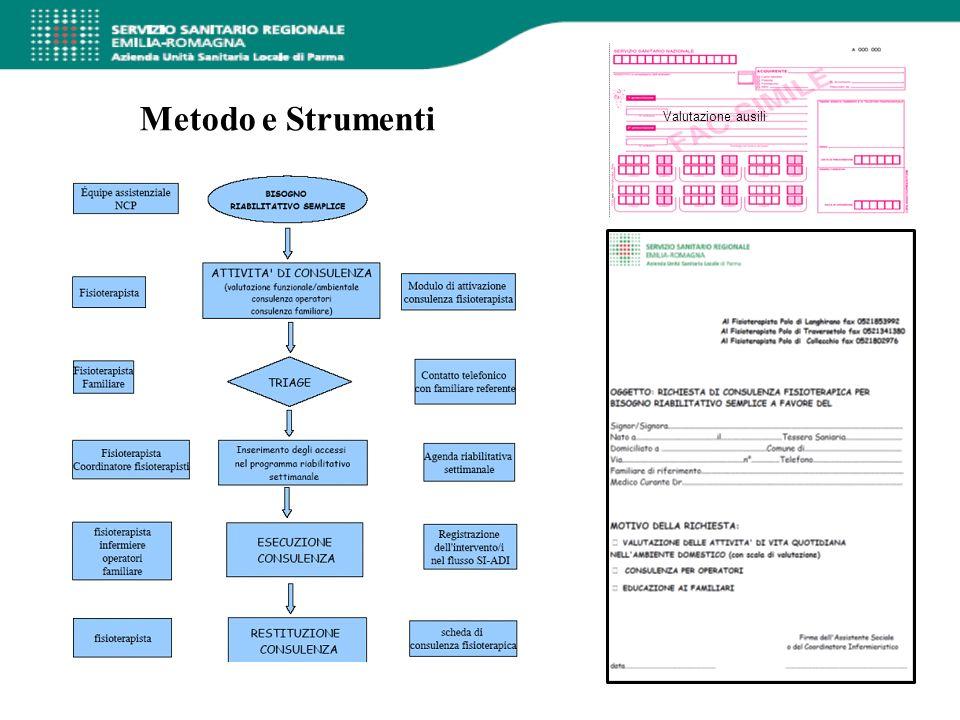Metodo e Strumenti Valutazione ausili