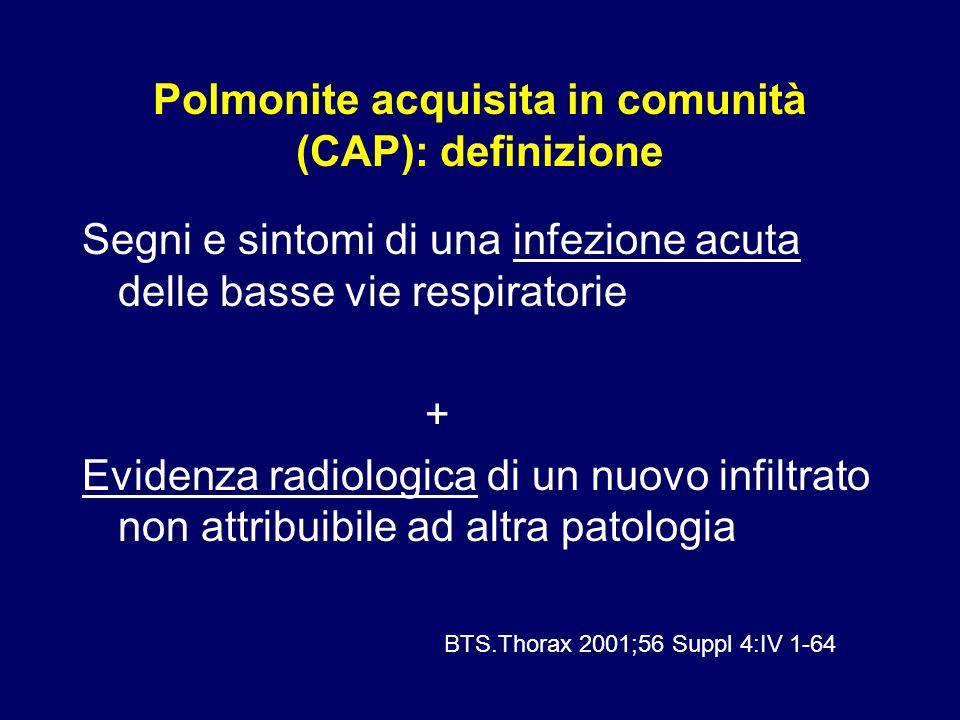 Polmonite acquisita in comunità (CAP): definizione Segni e sintomi di una infezione acuta delle basse vie respiratorie + Evidenza radiologica di un nu