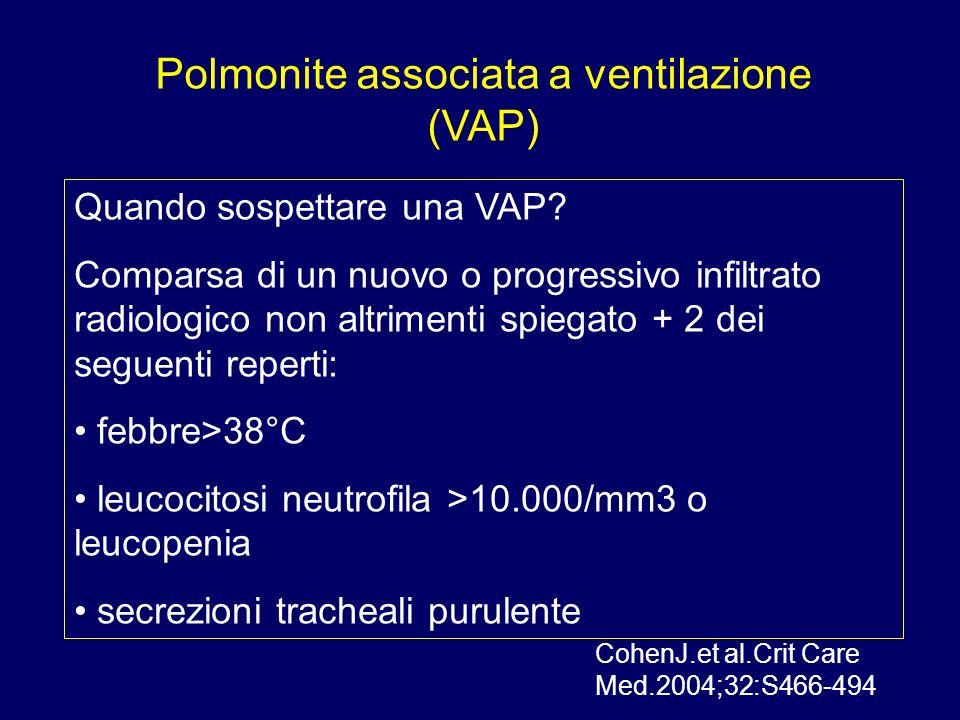 Polmonite associata a ventilazione (VAP) Quando sospettare una VAP? Comparsa di un nuovo o progressivo infiltrato radiologico non altrimenti spiegato