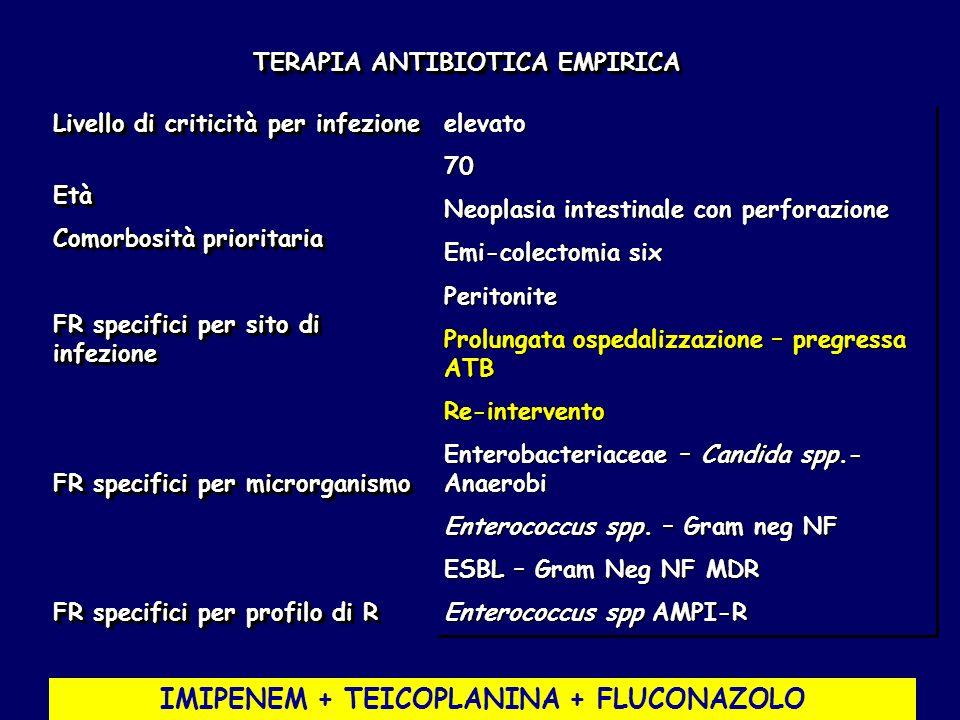Livello di criticità per infezione Età Comorbosità prioritaria FR specifici per sito di infezione FR specifici per microrganismo FR specifici per prof