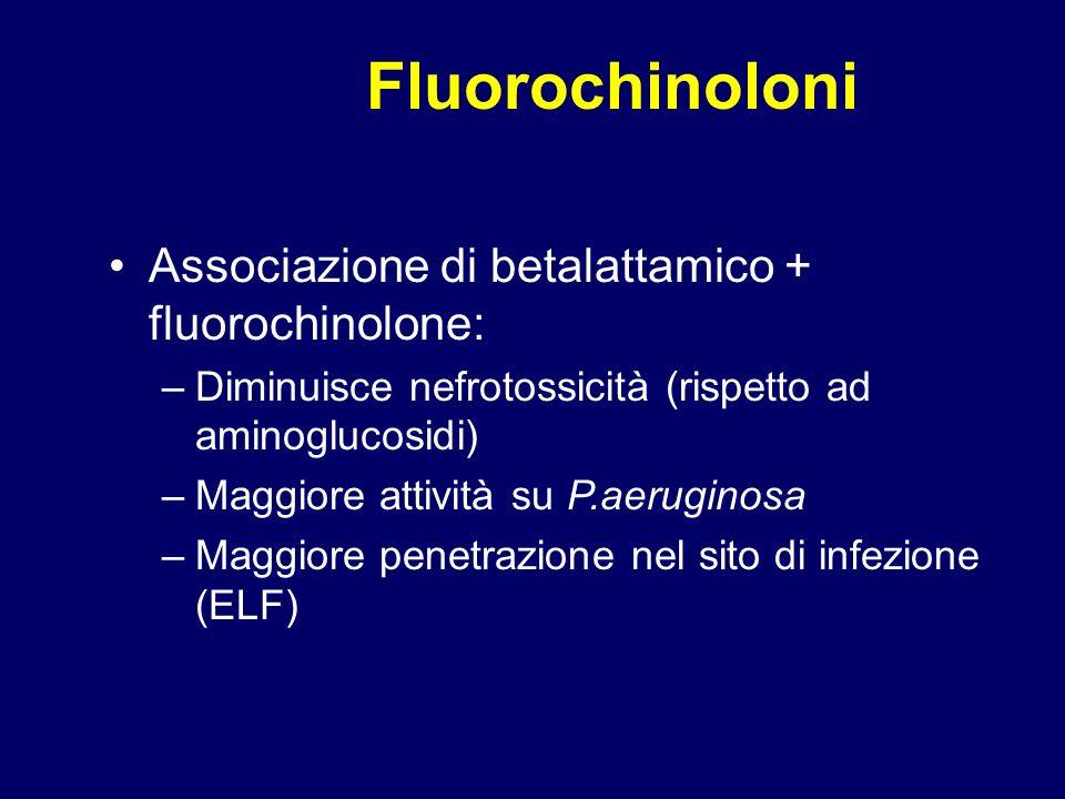 Fluorochinoloni Associazione di betalattamico + fluorochinolone: –Diminuisce nefrotossicità (rispetto ad aminoglucosidi) –Maggiore attività su P.aerug
