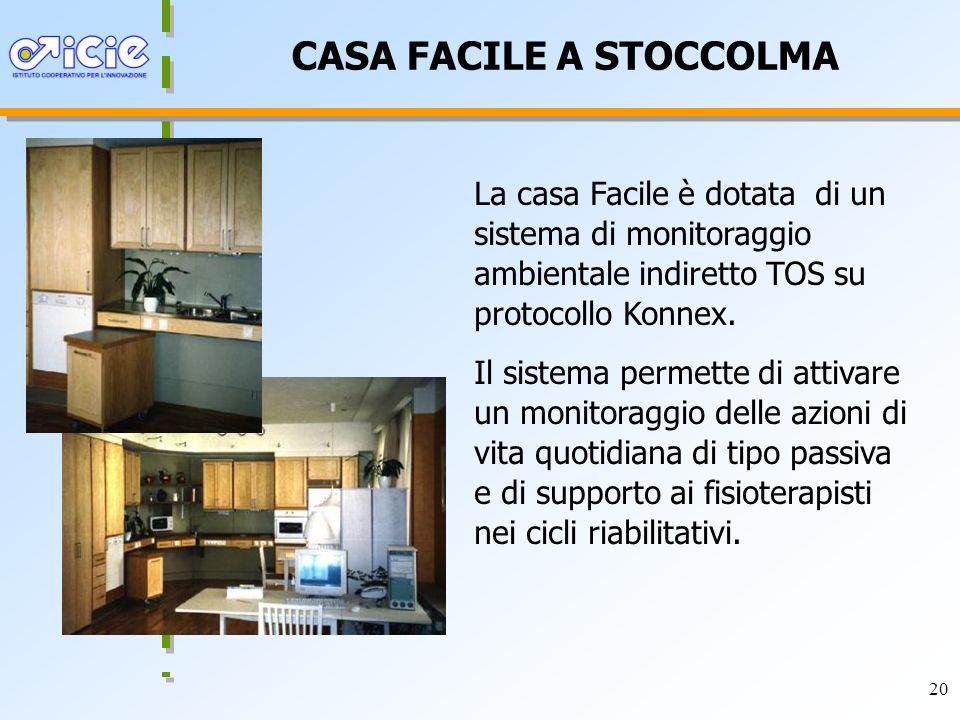 20 CASA FACILE A STOCCOLMA La casa Facile è dotata di un sistema di monitoraggio ambientale indiretto TOS su protocollo Konnex. Il sistema permette di