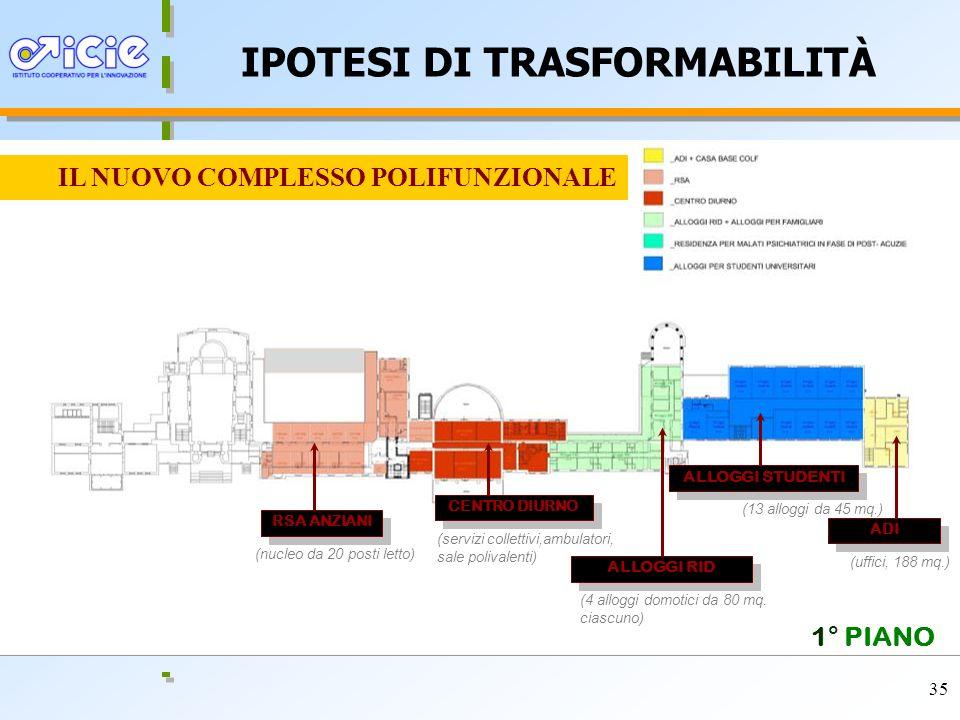 35 IPOTESI DI TRASFORMABILITÀ IL NUOVO COMPLESSO POLIFUNZIONALE 1° PIANO (uffici, 188 mq.) (4 alloggi domotici da 80 mq. ciascuno) (13 alloggi da 45 m
