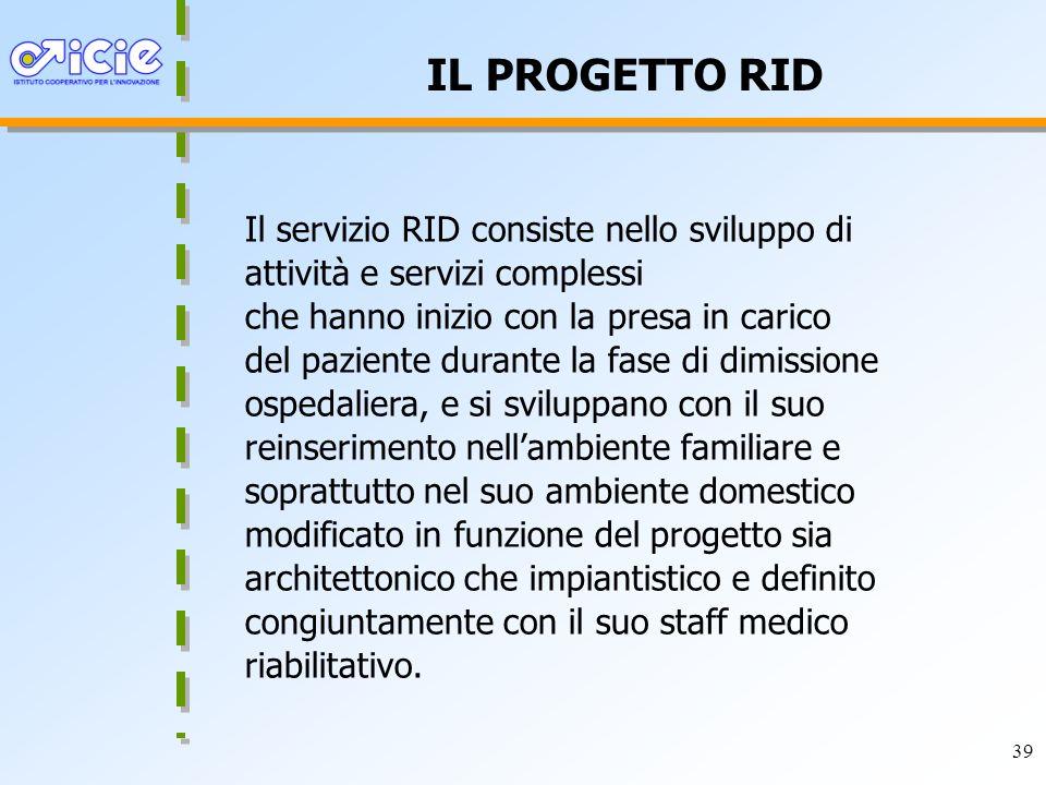 39 IL PROGETTO RID Il servizio RID consiste nello sviluppo di attività e servizi complessi che hanno inizio con la presa in carico del paziente durant