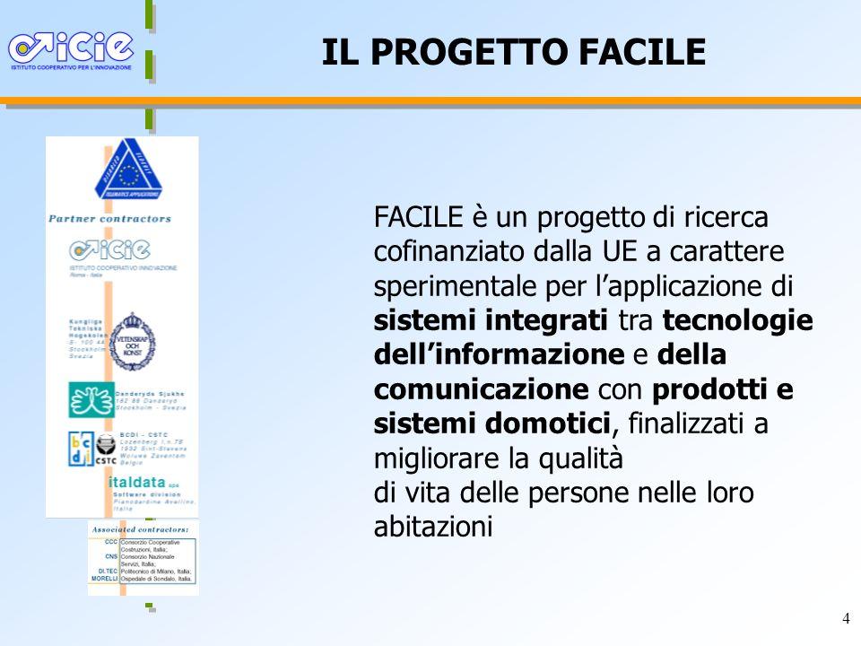 4 IL PROGETTO FACILE FACILE è un progetto di ricerca cofinanziato dalla UE a carattere sperimentale per lapplicazione di sistemi integrati tra tecnolo