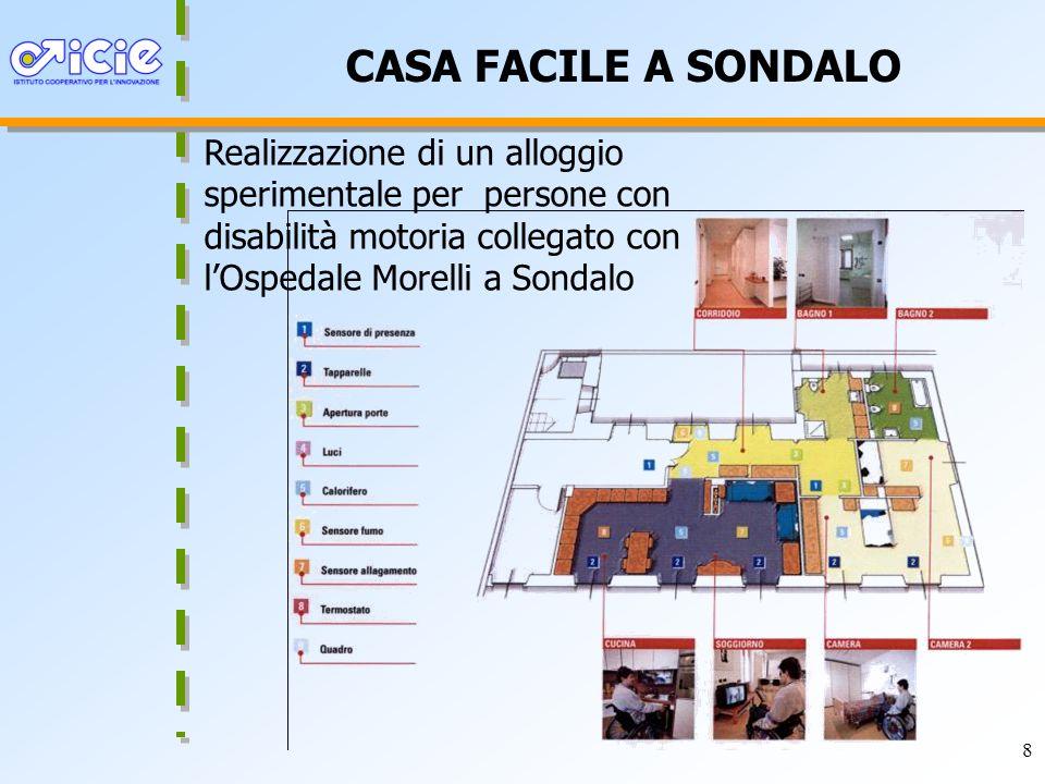 8 CASA FACILE A SONDALO Realizzazione di un alloggio sperimentale per persone con disabilità motoria collegato con lOspedale Morelli a Sondalo