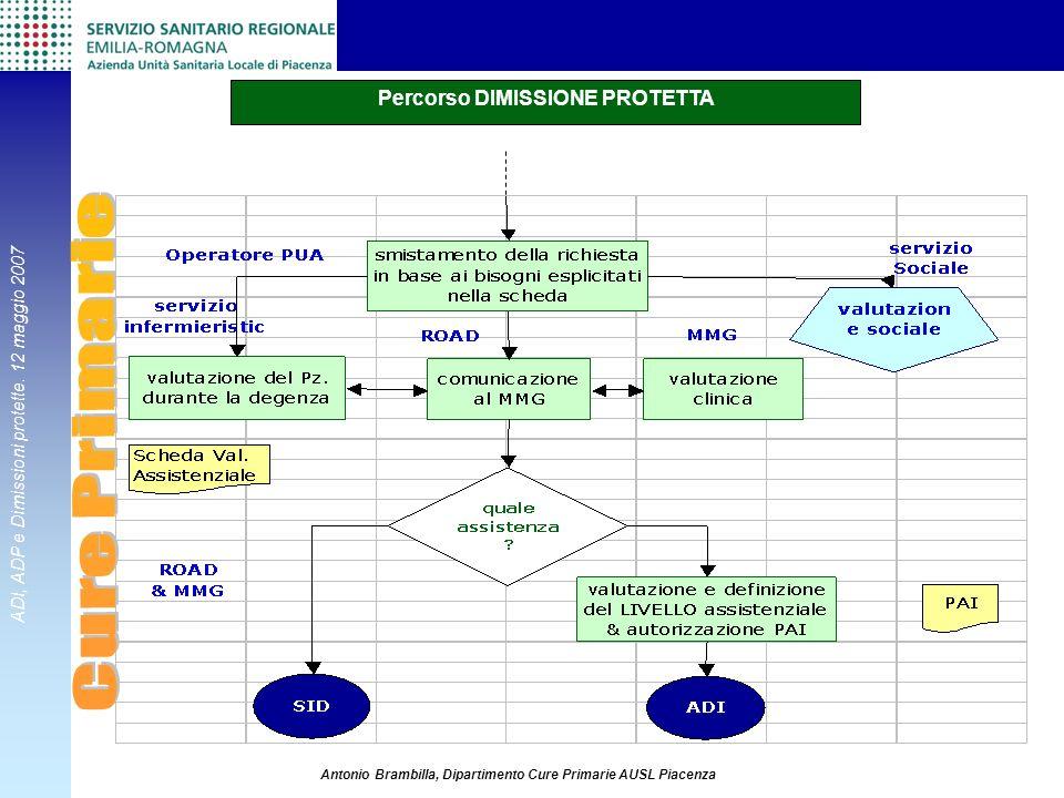 ADI, ADP e Dimissioni protette. 12 maggio 2007 Antonio Brambilla, Dipartimento Cure Primarie AUSL Piacenza Percorso DIMISSIONE PROTETTA
