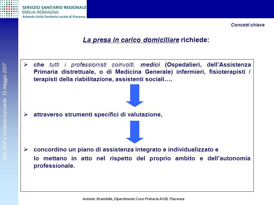 ADI, ADP e Dimissioni protette. 12 maggio 2007 Antonio Brambilla, Dipartimento Cure Primarie AUSL Piacenza che tutti i professionisti coinvolti, medic