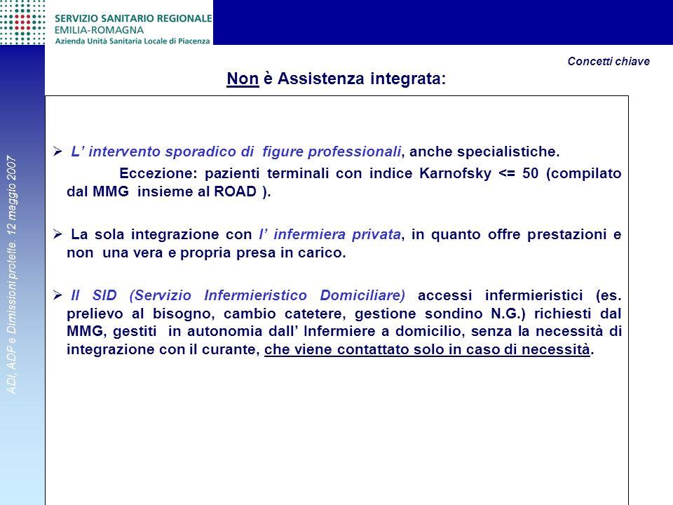 ADI, ADP e Dimissioni protette. 12 maggio 2007 Antonio Brambilla, Dipartimento Cure Primarie AUSL Piacenza Non è Assistenza integrata: L intervento sp