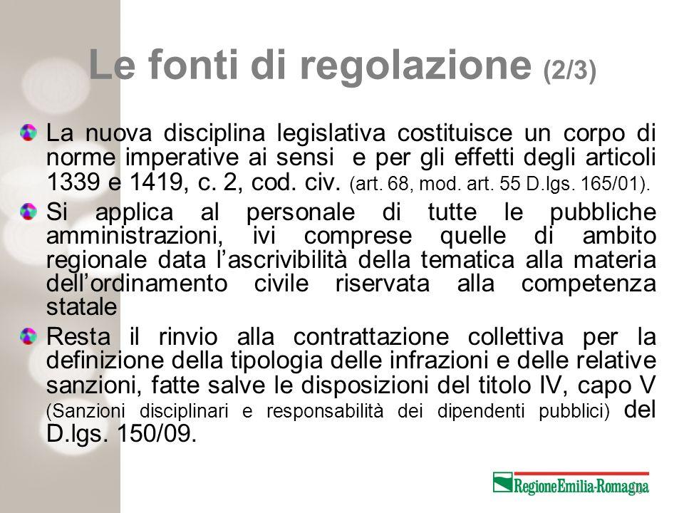 10 Le fonti di regolazione (2/3) La nuova disciplina legislativa costituisce un corpo di norme imperative ai sensi e per gli effetti degli articoli 13