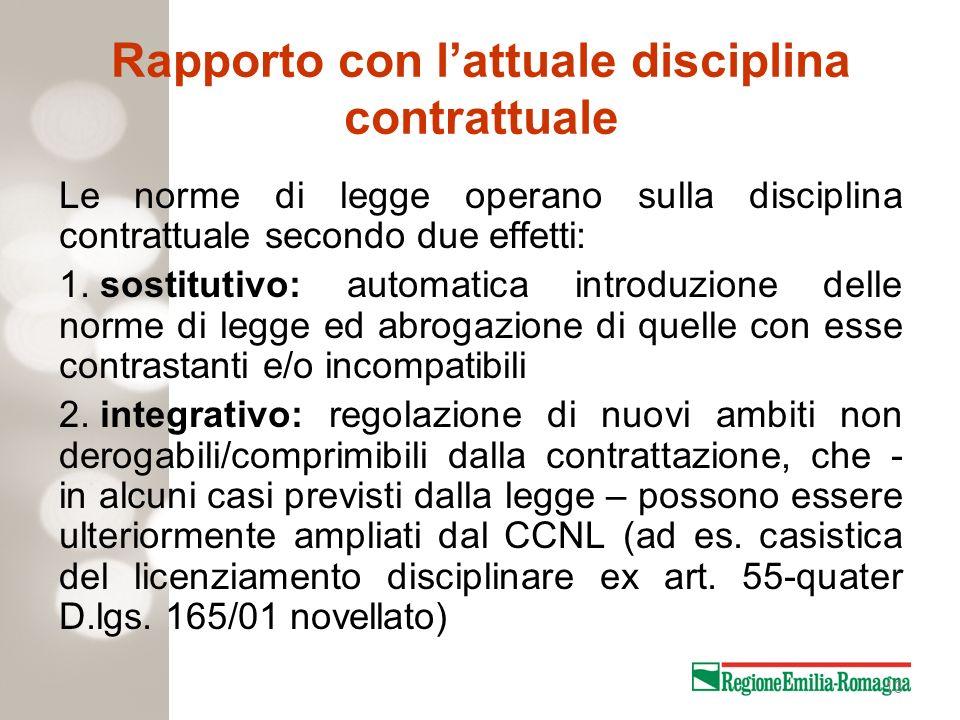 13 Rapporto con lattuale disciplina contrattuale Le norme di legge operano sulla disciplina contrattuale secondo due effetti: 1. sostitutivo: automati