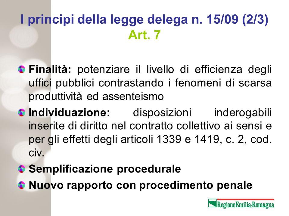 6 I principi della legge delega n. 15/09 (2/3) Art. 7 Finalità: potenziare il livello di efficienza degli uffici pubblici contrastando i fenomeni di s