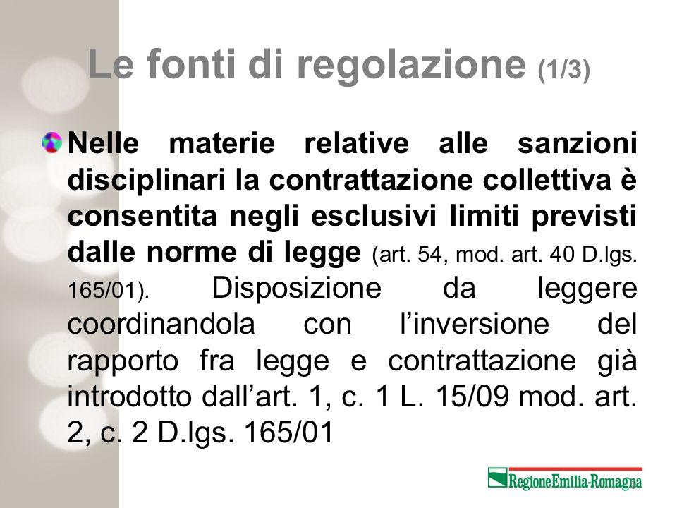 10 Le fonti di regolazione (2/3) La nuova disciplina legislativa costituisce un corpo di norme imperative ai sensi e per gli effetti degli articoli 1339 e 1419, c.