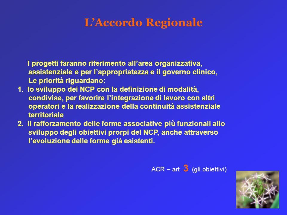 LAccordo Regionale I progetti faranno riferimento allarea organizzativa, assistenziale e per lappropriatezza e il governo clinico, Le priorità riguard